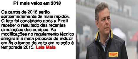 F1 mais veloz em 2018